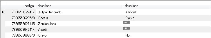 MySQL Trabalhando com NULL (4/6)